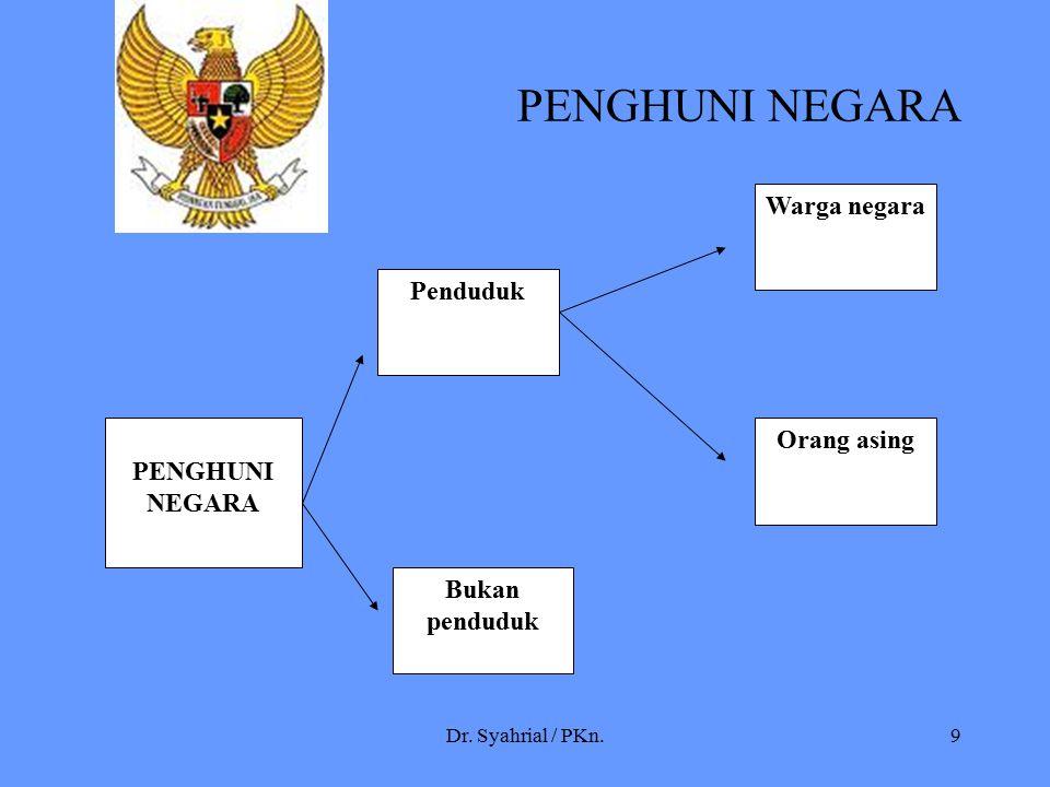 Dr. Syahrial / PKn.9 PENGHUNI NEGARA PENGHUNI NEGARA Penduduk Bukan penduduk Orang asing Warga negara