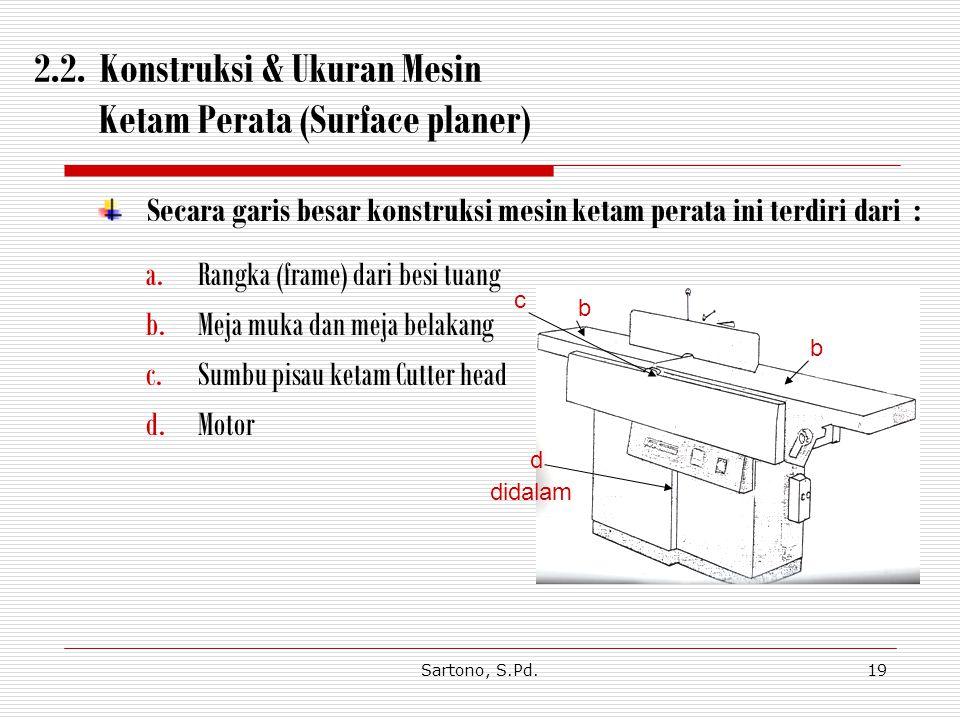 Sartono, S.Pd.19 2.2. Konstruksi & Ukuran Mesin Ketam Perata (Surface planer) a.Rangka (frame) dari besi tuang b.Meja muka dan meja belakang c.Sumbu p
