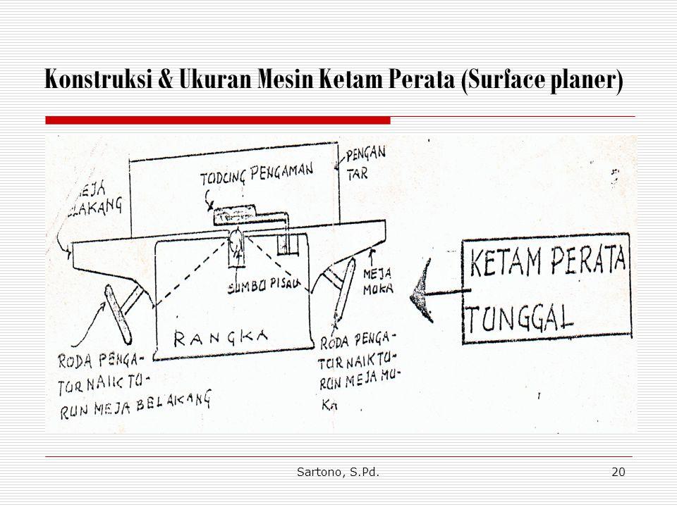 Sartono, S.Pd.20 Konstruksi & Ukuran Mesin Ketam Perata (Surface planer)
