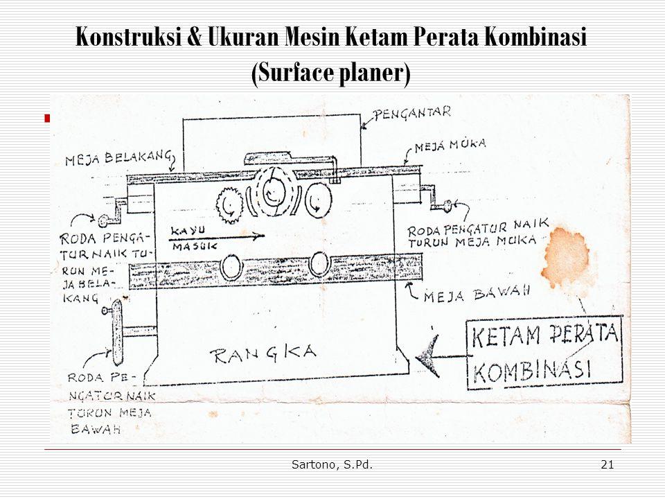 Sartono, S.Pd.21 Konstruksi & Ukuran Mesin Ketam Perata Kombinasi (Surface planer)