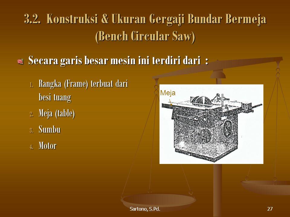 Sartono, S.Pd.27 3.2. Konstruksi & Ukuran Gergaji Bundar Bermeja (Bench Circular Saw) 1. Rangka (Frame) terbuat dari besi tuang 2. Meja (table) 3. Sum