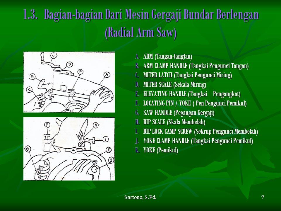 Sartono, S.Pd.7 1.3. Bagian-bagian Dari Mesin Gergaji Bundar Berlengan (Radial Arm Saw) A.ARM (Tangan-tangtan) B.ARM CLAMP HANDLE (Tangkai Pengunci Ta