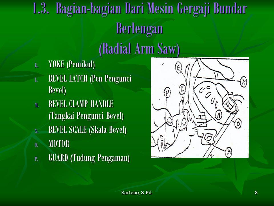 Sartono, S.Pd.8 1.3. Bagian-bagian Dari Mesin Gergaji Bundar Berlengan (Radial Arm Saw) K. YOKE (Pemikul) L. BEVEL LATCH (Pen Pengunci Bevel) M. BEVEL