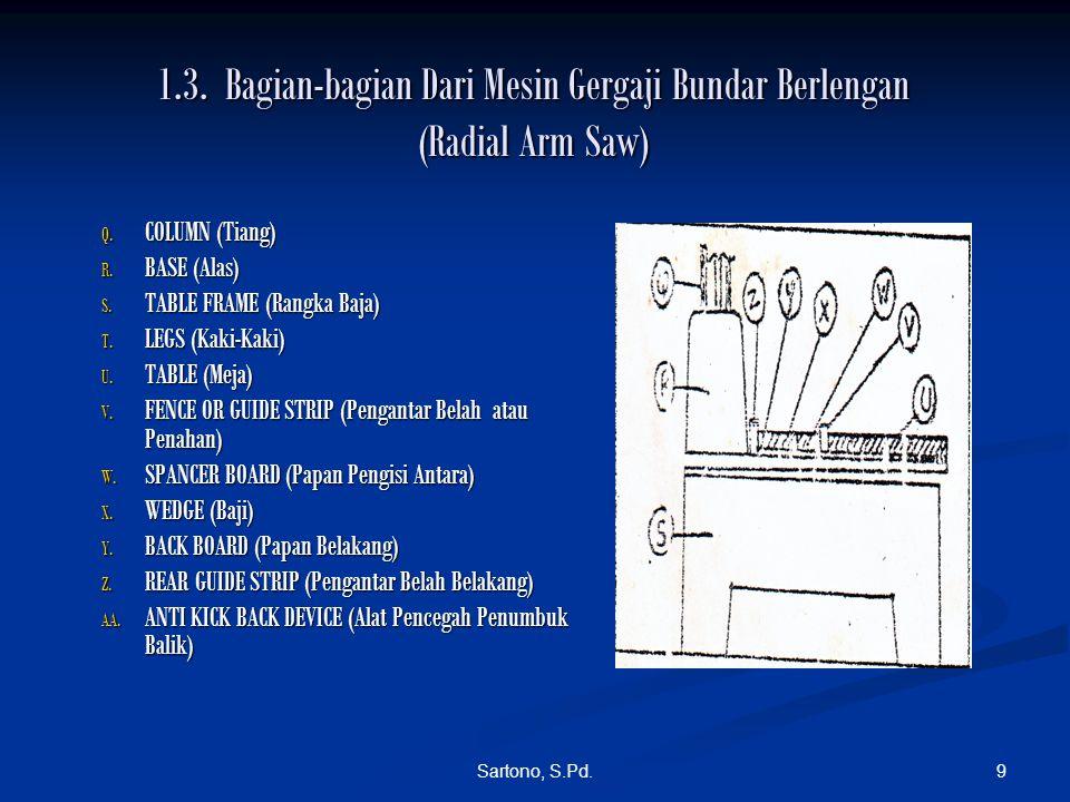 9Sartono, S.Pd. 1.3. Bagian-bagian Dari Mesin Gergaji Bundar Berlengan (Radial Arm Saw) Q. COLUMN (Tiang) R. BASE (Alas) S. TABLE FRAME (Rangka Baja)