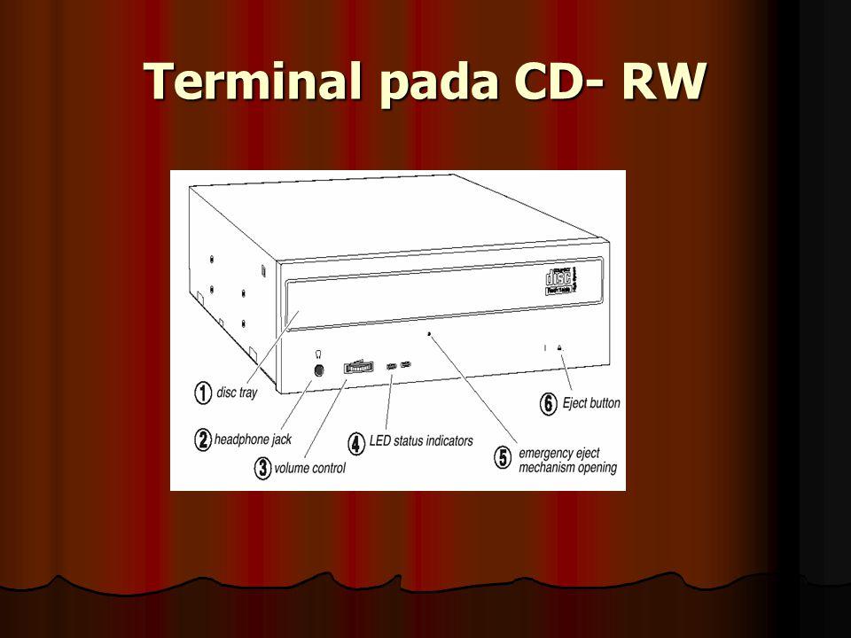 Terminal pada CD- RW