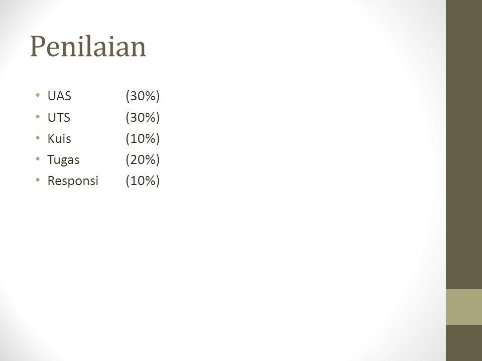 Penilaian UAS(30%) UTS(30%) Kuis(10%) Tugas(20%) Responsi(10%)