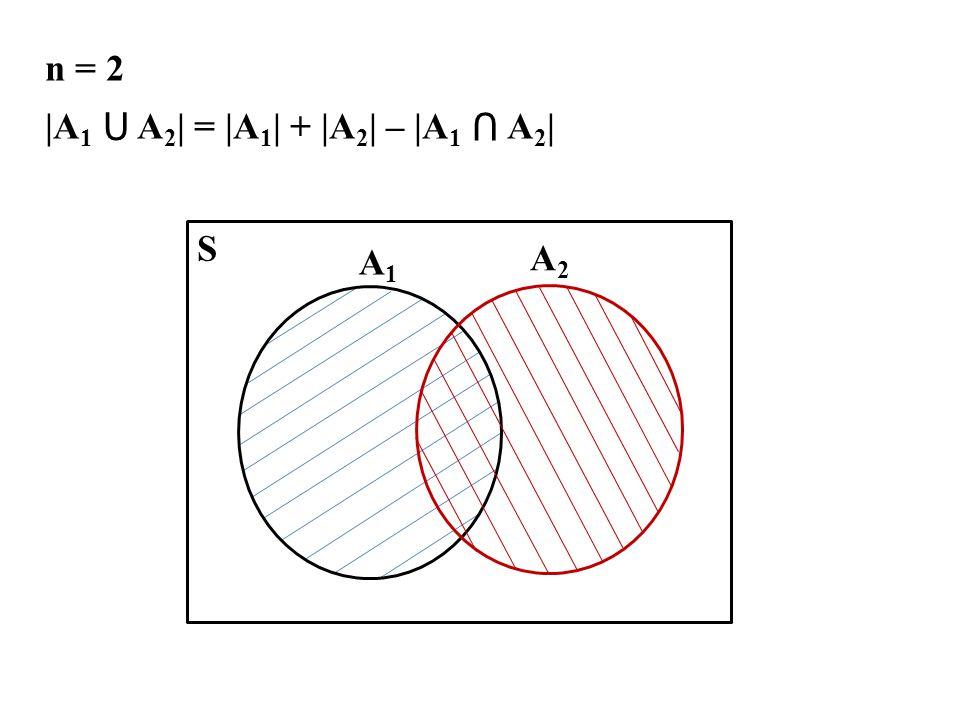 n = 2 |A 1 ⋃ A 2 | = |A 1 | + |A 2 | – |A 1 ⋂ A 2 | A1A1 S A2A2