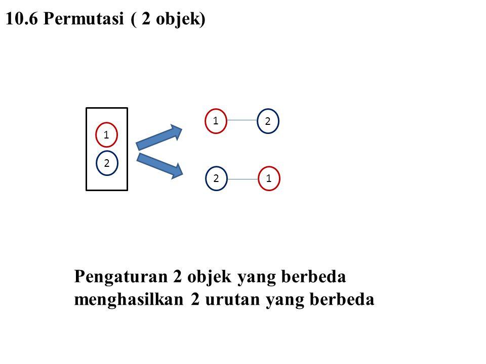 10.6 Permutasi ( 2 objek) 1 2 1 2 2 1 Pengaturan 2 objek yang berbeda menghasilkan 2 urutan yang berbeda