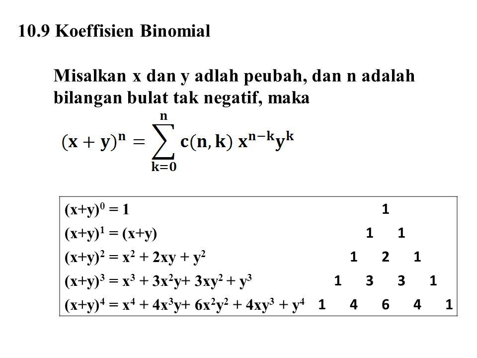 10.9 Koeffisien Binomial Misalkan x dan y adlah peubah, dan n adalah bilangan bulat tak negatif, maka (x+y) 0 = 1 1 (x+y) 1 = (x+y) 11 (x+y) 2 = x 2 +