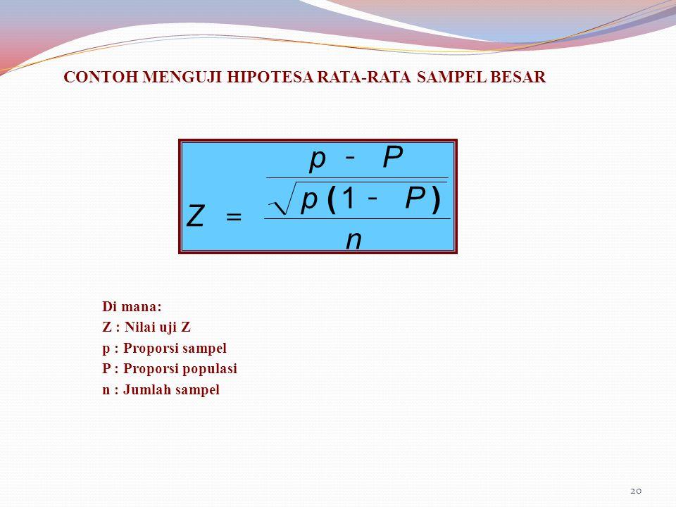 20 n Pp Pp Z )( - - = 1 Di mana: Z : Nilai uji Z p : Proporsi sampel P : Proporsi populasi n : Jumlah sampel CONTOH MENGUJI HIPOTESA RATA-RATA SAMPEL