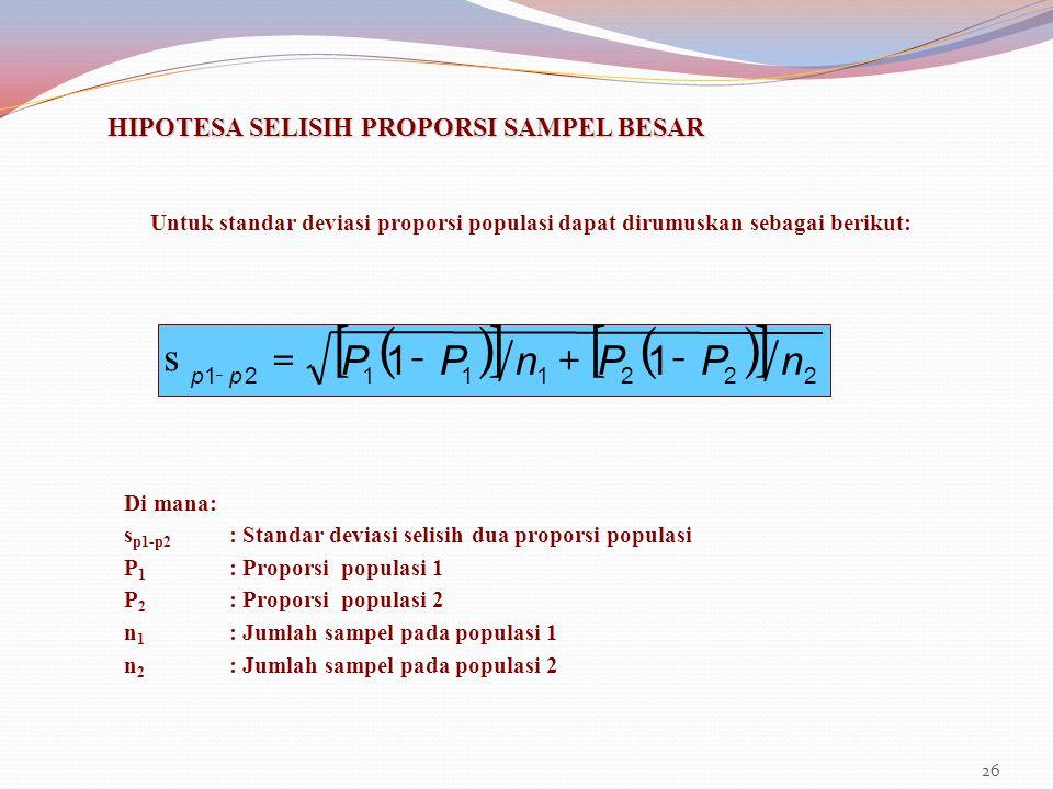 26 HIPOTESA SELISIH PROPORSI SAMPEL BESAR () [] () [] 22211121 11nPPnPP pp -+-= s - Untuk standar deviasi proporsi populasi dapat dirumuskan sebagai b