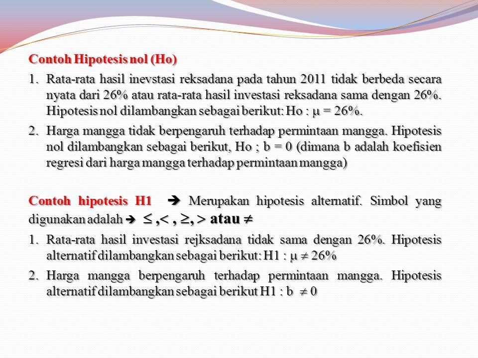 Contoh Hipotesis nol (Ho) 1.Rata-rata hasil inevstasi reksadana pada tahun 2011 tidak berbeda secara nyata dari 26% atau rata-rata hasil investasi rek