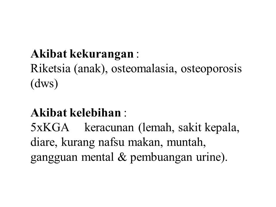 Akibat kekurangan : Riketsia (anak), osteomalasia, osteoporosis (dws) Akibat kelebihan : 5xKGA keracunan (lemah, sakit kepala, diare, kurang nafsu mak