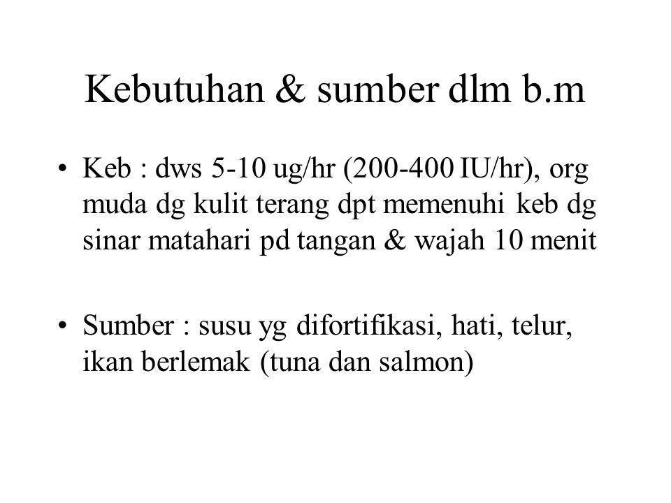 Kebutuhan & sumber dlm b.m Keb : dws 5-10 ug/hr (200-400 IU/hr), org muda dg kulit terang dpt memenuhi keb dg sinar matahari pd tangan & wajah 10 meni