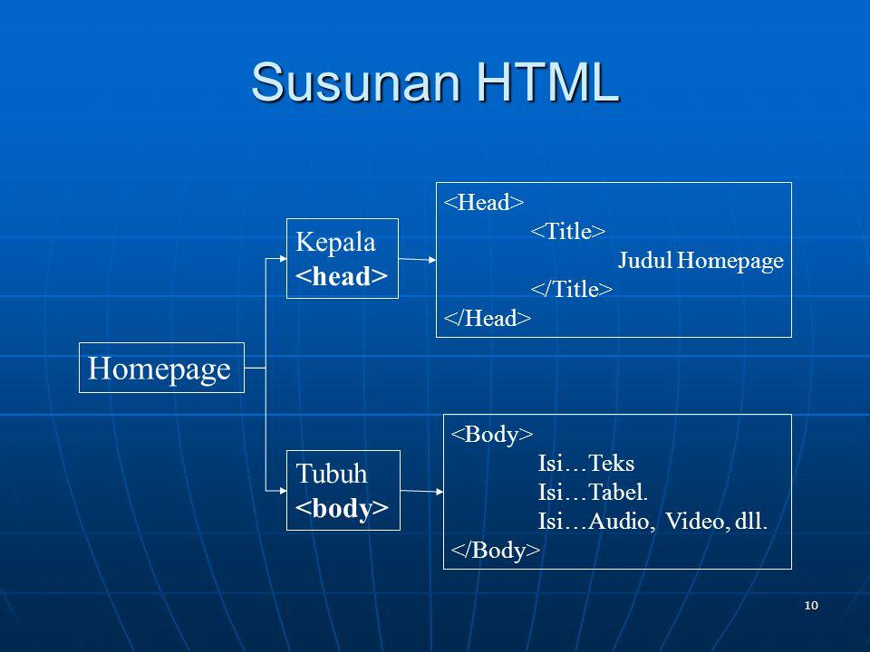 10 Susunan HTML Homepage Kepala Tubuh Judul Homepage Isi…Teks Isi…Tabel. Isi…Audio, Video, dll.
