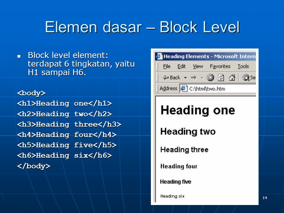 14 Elemen dasar – Block Level Block level element: terdapat 6 tingkatan, yaitu H1 sampai H6.
