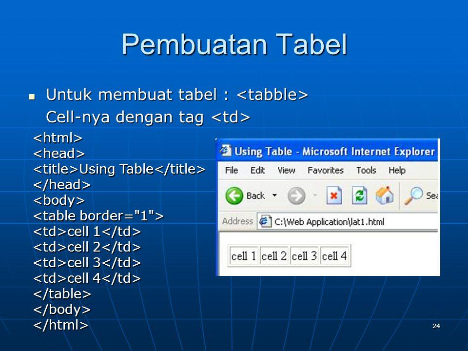 24 Pembuatan Tabel Untuk membuat tabel : Untuk membuat tabel : Cell-nya dengan tag Cell-nya dengan tag <html><head> Using Table Using Table </head><body> cell 1 cell 1 cell 2 cell 2 cell 3 cell 3 cell 4 cell 4 </table></body></html>