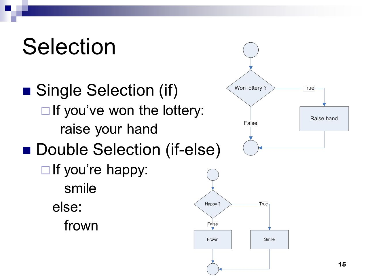 15 Selection Single Selection (if)  If you've won the lottery: raise your hand Double Selection (if-else)  If you're happy: smile else: frown