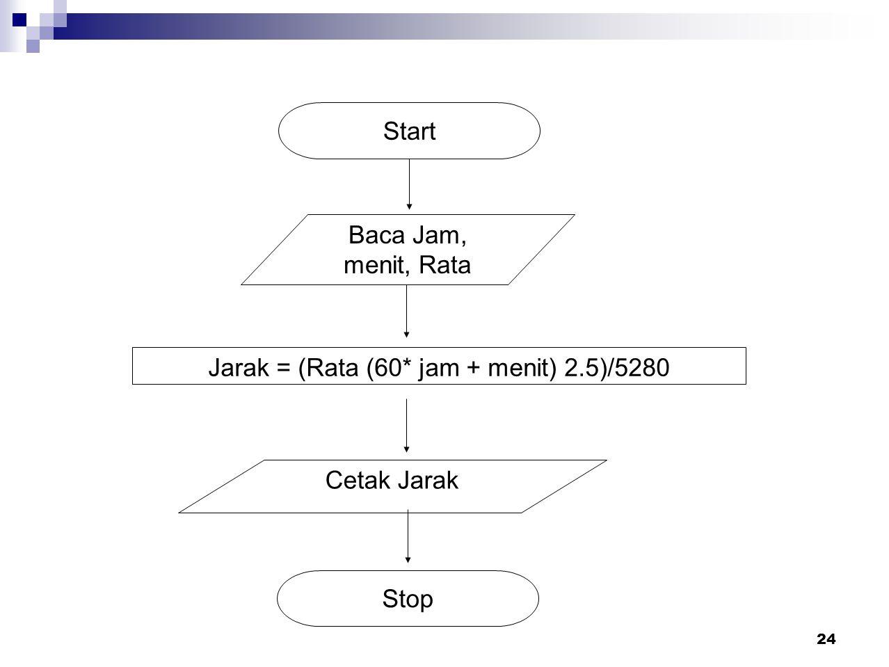 24 Start Baca Jam, menit, Rata Jarak = (Rata (60* jam + menit) 2.5)/5280 Cetak Jarak Stop