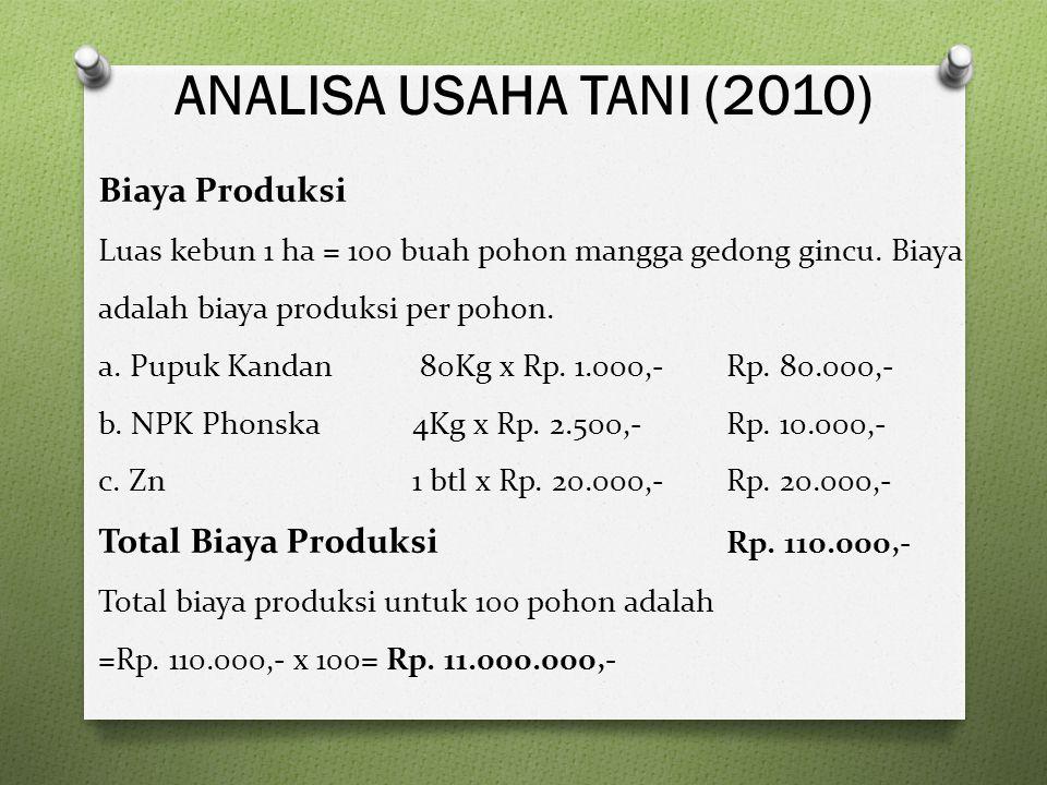 Biaya Produksi Luas kebun 1 ha = 100 buah pohon mangga gedong gincu.