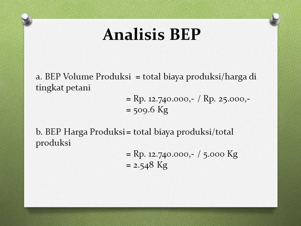 a.BEP Volume Produksi = total biaya produksi/harga di tingkat petani = Rp.