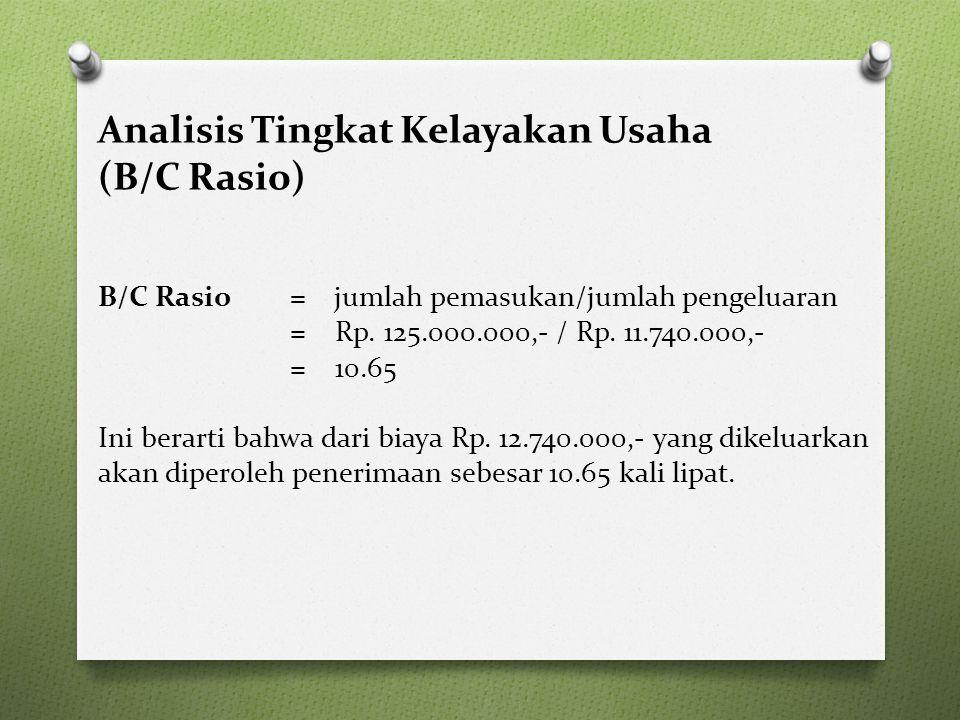Analisis Tingkat Kelayakan Usaha (B/C Rasio) B/C Rasio= jumlah pemasukan/jumlah pengeluaran = Rp.