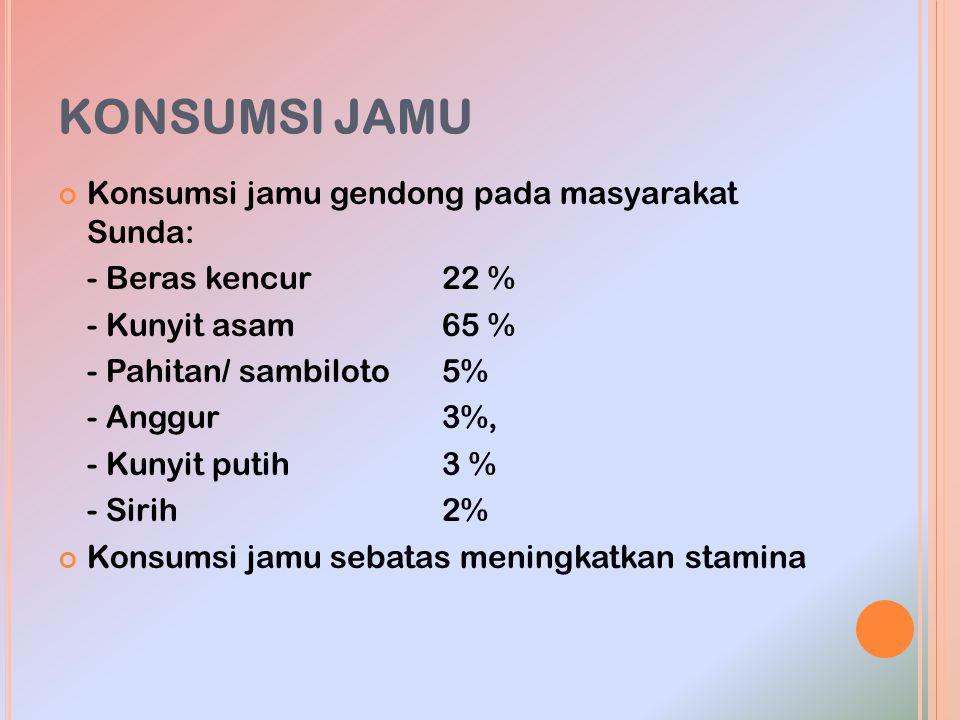 KONSUMSI JAMU Konsumsi jamu gendong pada masyarakat Sunda: - Beras kencur 22 % - Kunyit asam 65 % - Pahitan/ sambiloto 5% - Anggur 3%, - Kunyit putih