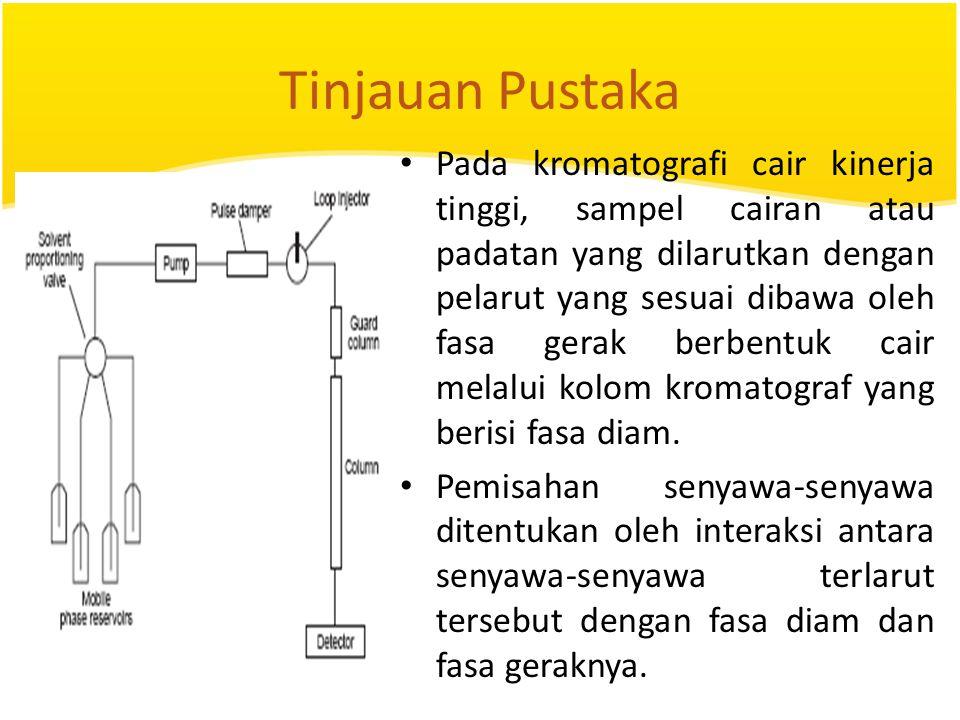 Tinjauan Pustaka Pada kromatografi cair kinerja tinggi, sampel cairan atau padatan yang dilarutkan dengan pelarut yang sesuai dibawa oleh fasa gerak b