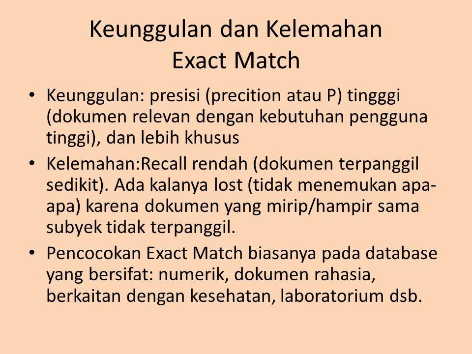 Keunggulan dan Kelemahan Exact Match Keunggulan: presisi (precition atau P) tingggi (dokumen relevan dengan kebutuhan pengguna tinggi), dan lebih khusus Kelemahan:Recall rendah (dokumen terpanggil sedikit).