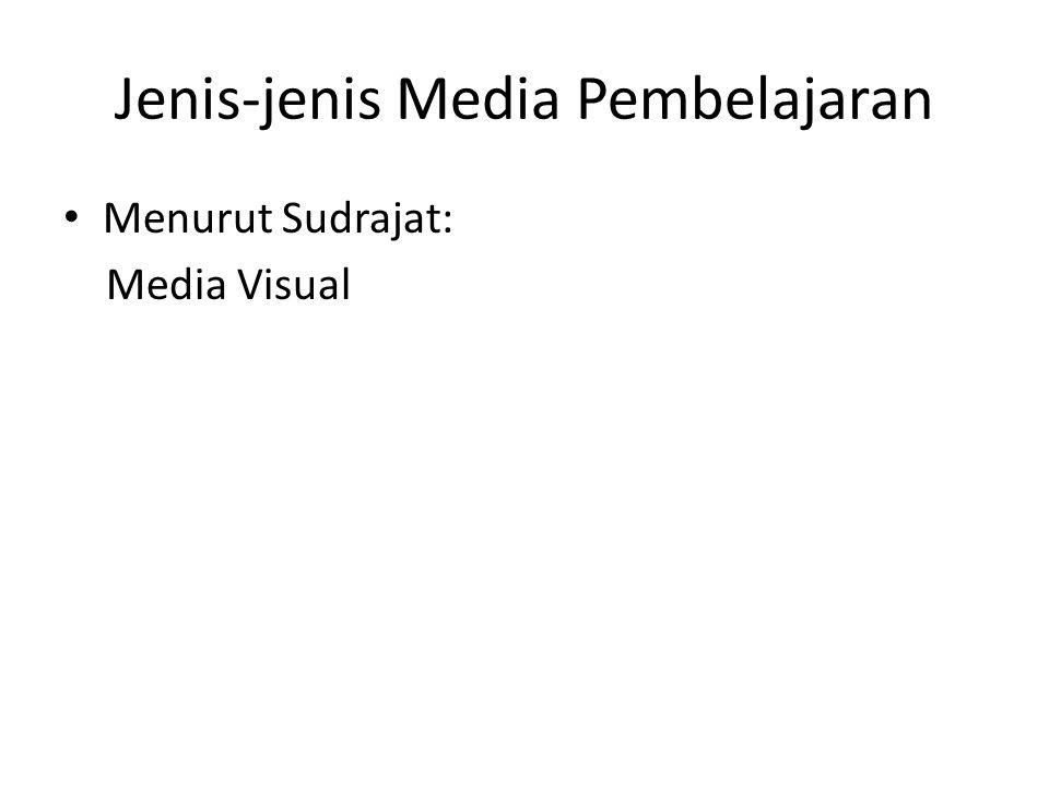 Jenis-jenis Media Pembelajaran Menurut Sudrajat: Media Visual
