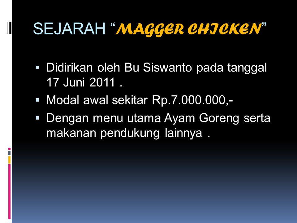"""SEJARAH """" MAGGER CHICKEN """"  Didirikan oleh Bu Siswanto pada tanggal 17 Juni 2011.  Modal awal sekitar Rp.7.000.000,-  Dengan menu utama Ayam Goreng"""