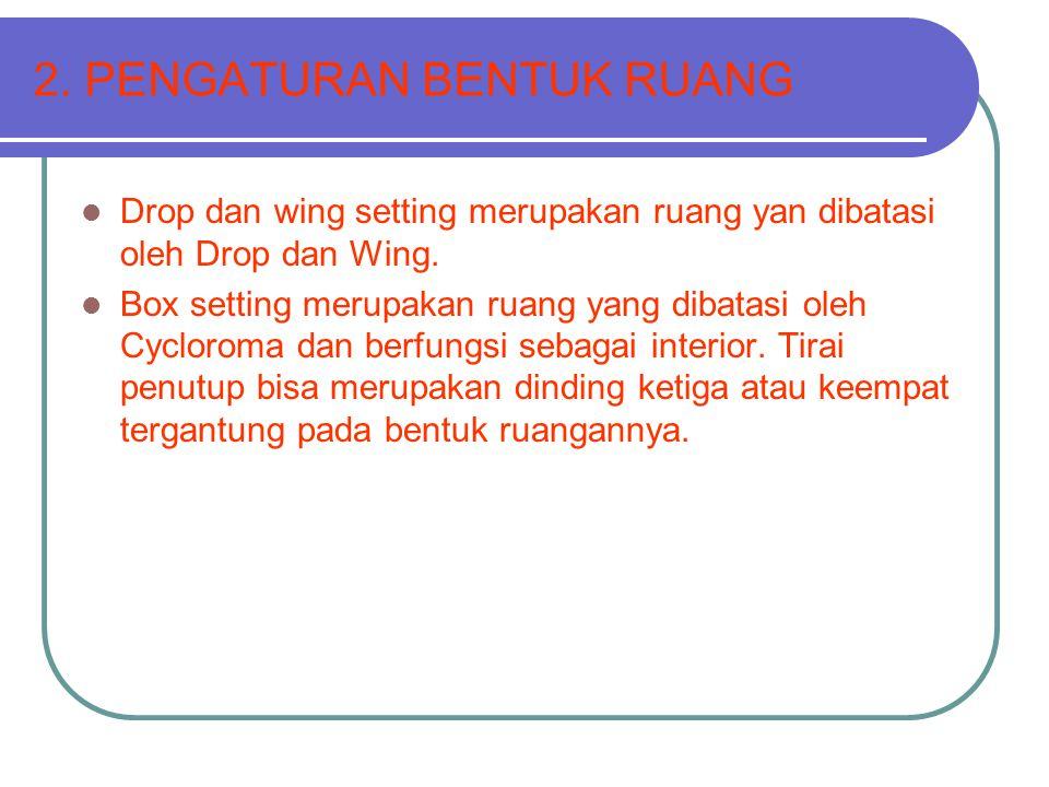 2. PENGATURAN BENTUK RUANG Drop dan wing setting merupakan ruang yan dibatasi oleh Drop dan Wing. Box setting merupakan ruang yang dibatasi oleh Cyclo