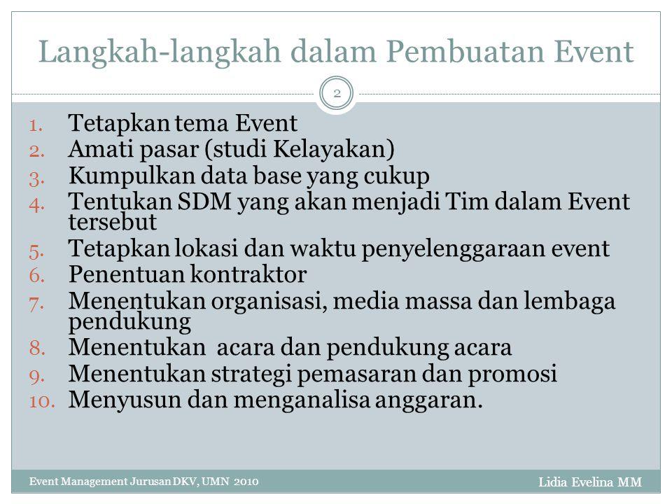Lidia Evelina MM Event Management Jurusan DKV, UMN 2010 3 5 W + 1 H dalam panduan pembuatan Event Why (alasan event dibuat) Who (Siapa saja yang akan dilibatkan dalam event) When (kapan event tersebut dilaksanakan) Where (lokasi event tersebut) What (apa yang disuguhkan event Itu) How (Bagaimana mempromosikan dan melaksanakan event tersebut).