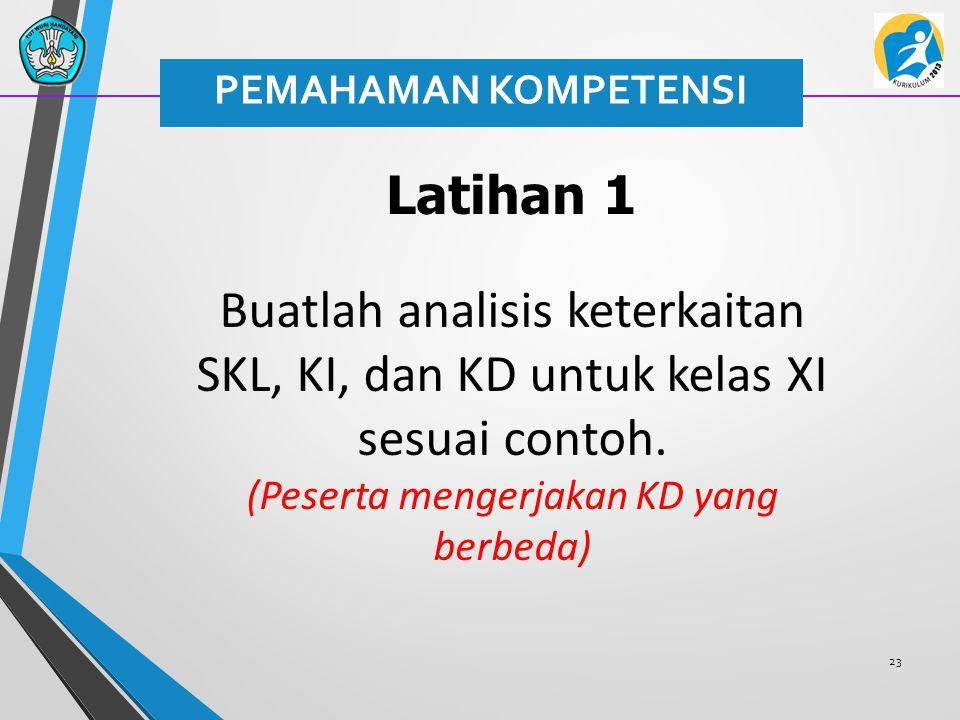 23 Buatlah analisis keterkaitan SKL, KI, dan KD untuk kelas XI sesuai contoh. (Peserta mengerjakan KD yang berbeda) Latihan 1 PEMAHAMAN KOMPETENSI