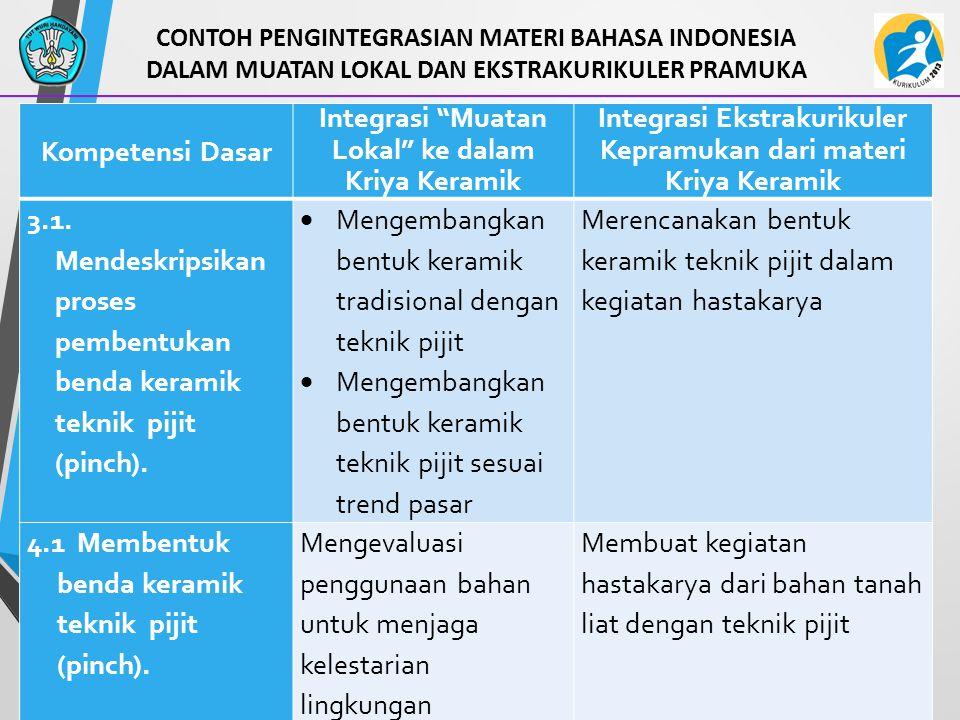 """34 CONTOH PENGINTEGRASIAN MATERI BAHASA INDONESIA DALAM MUATAN LOKAL DAN EKSTRAKURIKULER PRAMUKA Kompetensi Dasar Integrasi """"Muatan Lokal"""" ke dalam Kr"""
