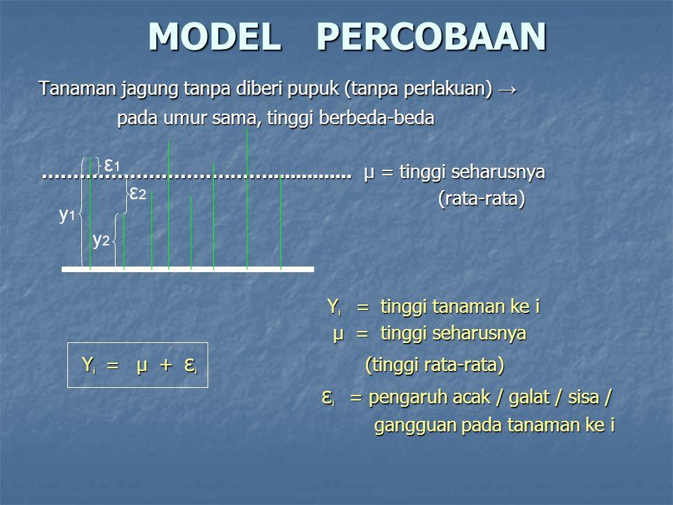 Untuk populasi Untuk sampel / contoh Untuk populasi Untuk sampel / contoh (mis untuk 5 tanaman) (mis untuk 5 tanaman) ……………………………………..