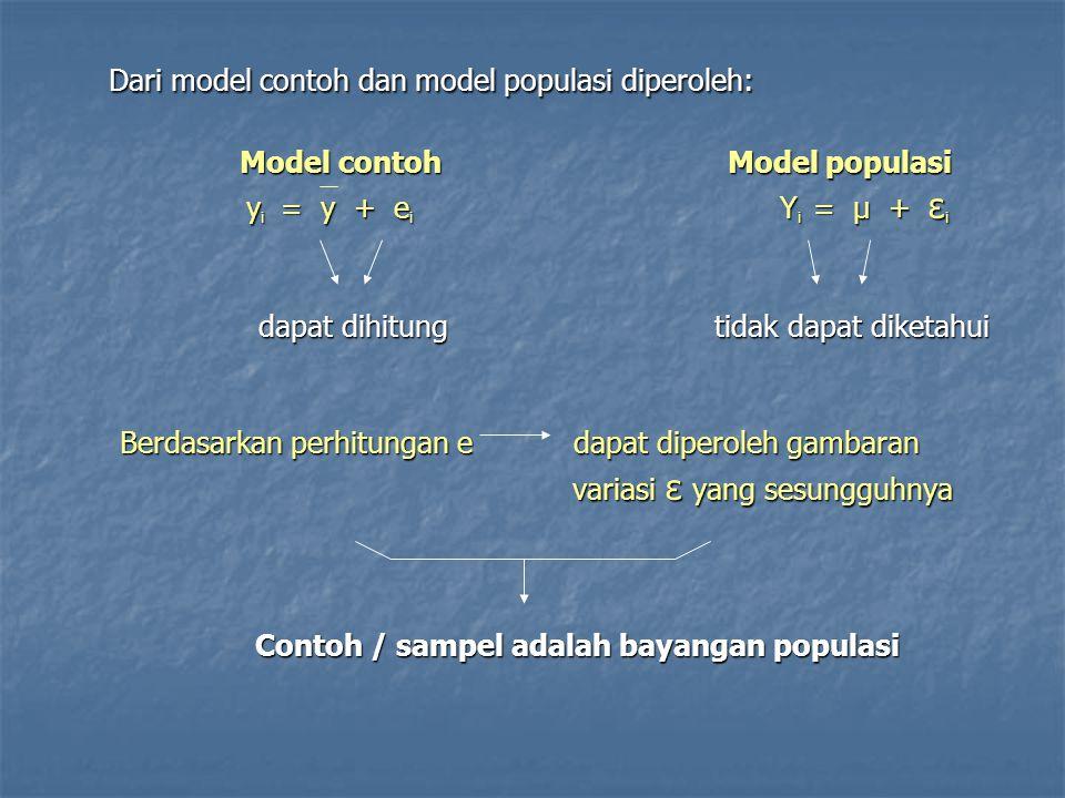 Dari model contoh dan model populasi diperoleh: Dari model contoh dan model populasi diperoleh: Model contoh Model populasi Model contoh Model populas