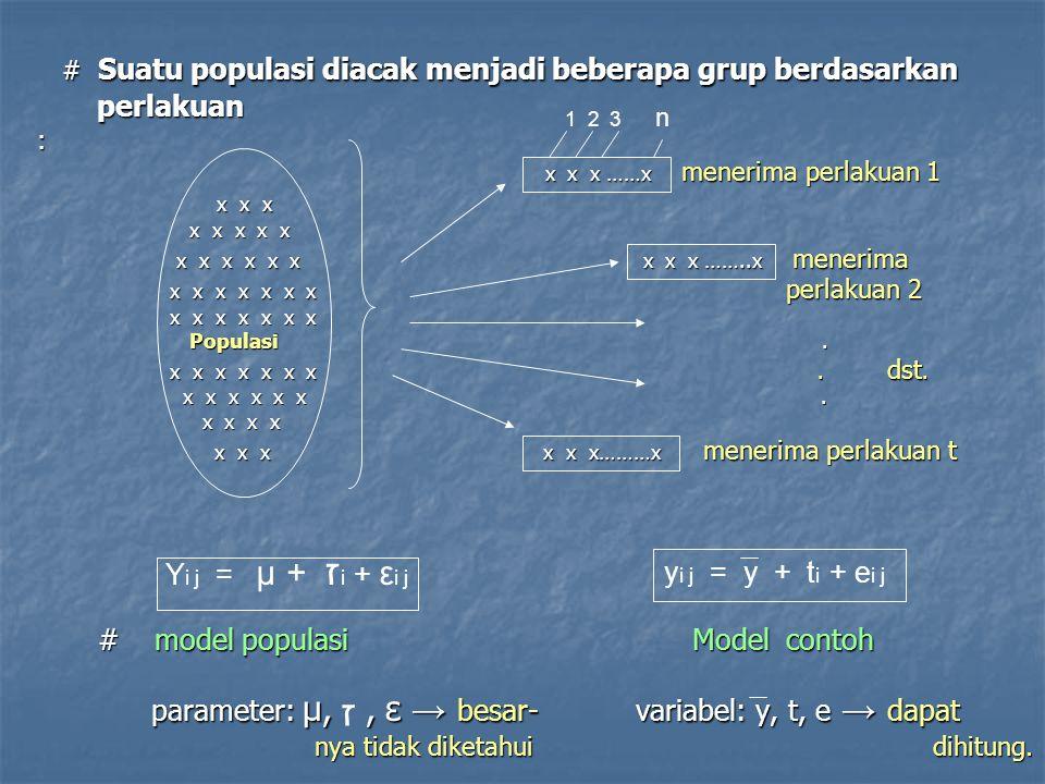 # Suatu populasi diacak menjadi beberapa grup berdasarkan # Suatu populasi diacak menjadi beberapa grup berdasarkan perlakuan perlakuan: x x x ……x men