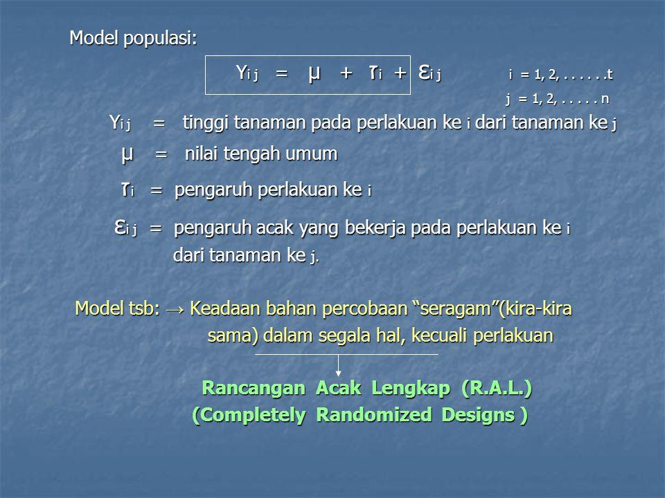 Model populasi: Model populasi: Y i j = μ + ז i + ε i j i = 1, 2,...... t Y i j = μ + ז i + ε i j i = 1, 2,...... t j = 1, 2,..... n j = 1, 2,..... n