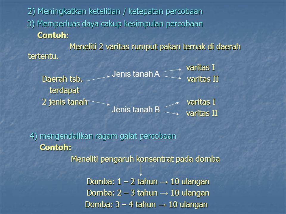 2) Meningkatkan ketelitian / ketepatan percobaan 2) Meningkatkan ketelitian / ketepatan percobaan 3) Memperluas daya cakup kesimpulan percobaan 3) Mem