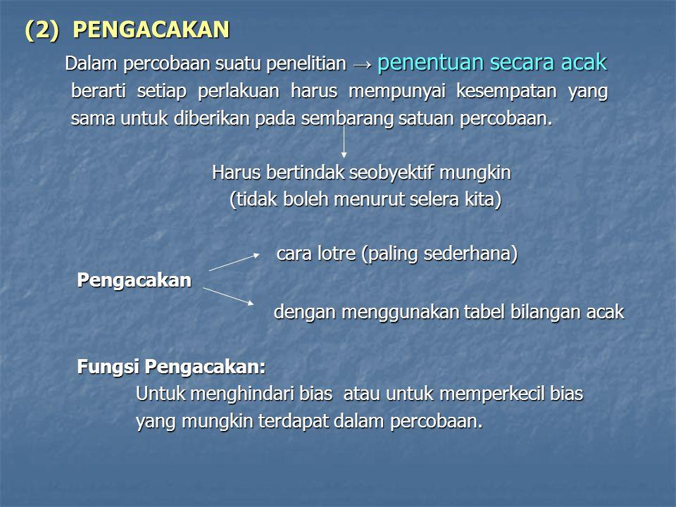 (2) PENGACAKAN (2) PENGACAKAN Dalam percobaan suatu penelitian → penentuan secara acak Dalam percobaan suatu penelitian → penentuan secara acak berart