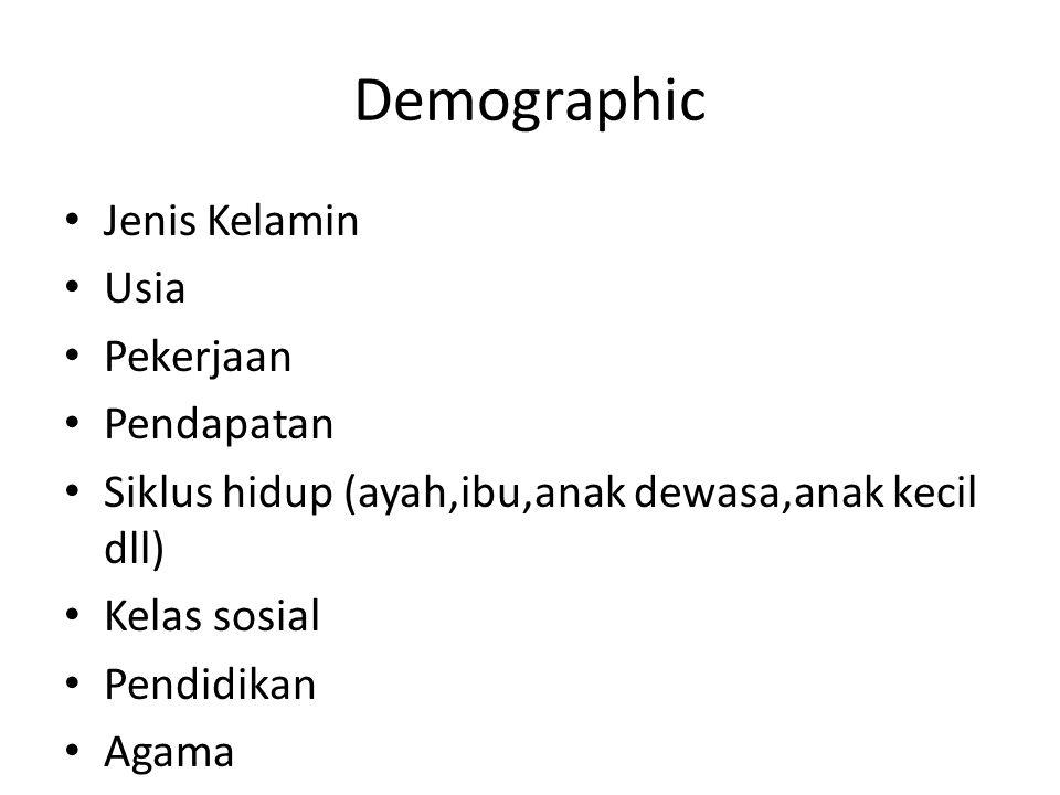 Demographic Jenis Kelamin Usia Pekerjaan Pendapatan Siklus hidup (ayah,ibu,anak dewasa,anak kecil dll) Kelas sosial Pendidikan Agama