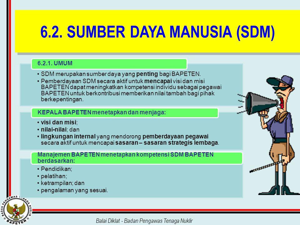 Balai Diklat - Badan Pengawas Tenaga Nuklir 6.2. SUMBER DAYA MANUSIA (SDM) SDM merupakan sumber daya yang penting bagi BAPETEN. Pemberdayaan SDM secar