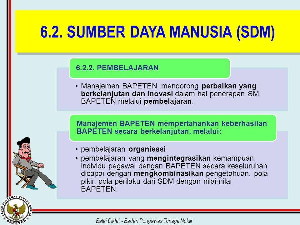 Balai Diklat - Badan Pengawas Tenaga Nuklir 6.2.SUMBER DAYA MANUSIA (SDM) 6.2.3.