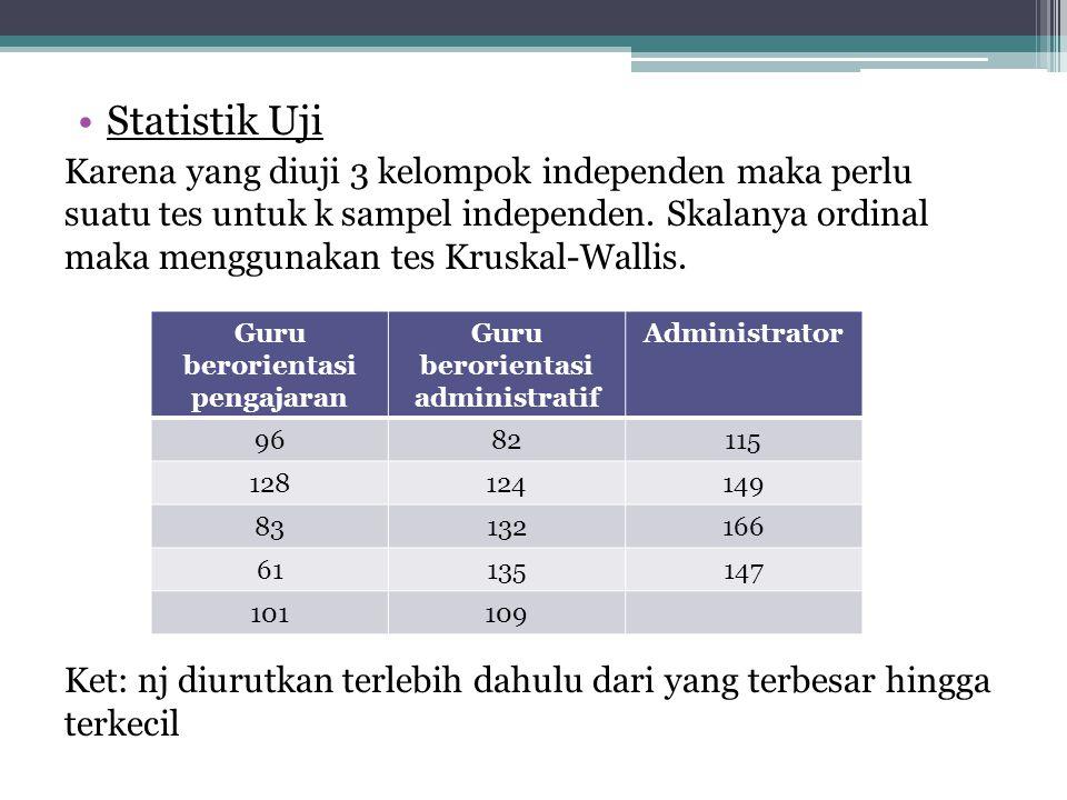 Statistik Uji Karena yang diuji 3 kelompok independen maka perlu suatu tes untuk k sampel independen.