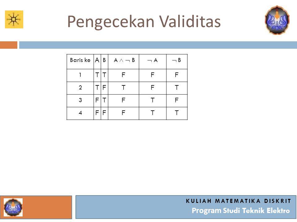 Pengecekan Validitas KULIAH MATEMATIKA DISKRIT Program Studi Teknik Elektro Baris ke A B A   B  A  B 1 TTFFF 2 TFTFT 3 FTFTF 4 FFFTT