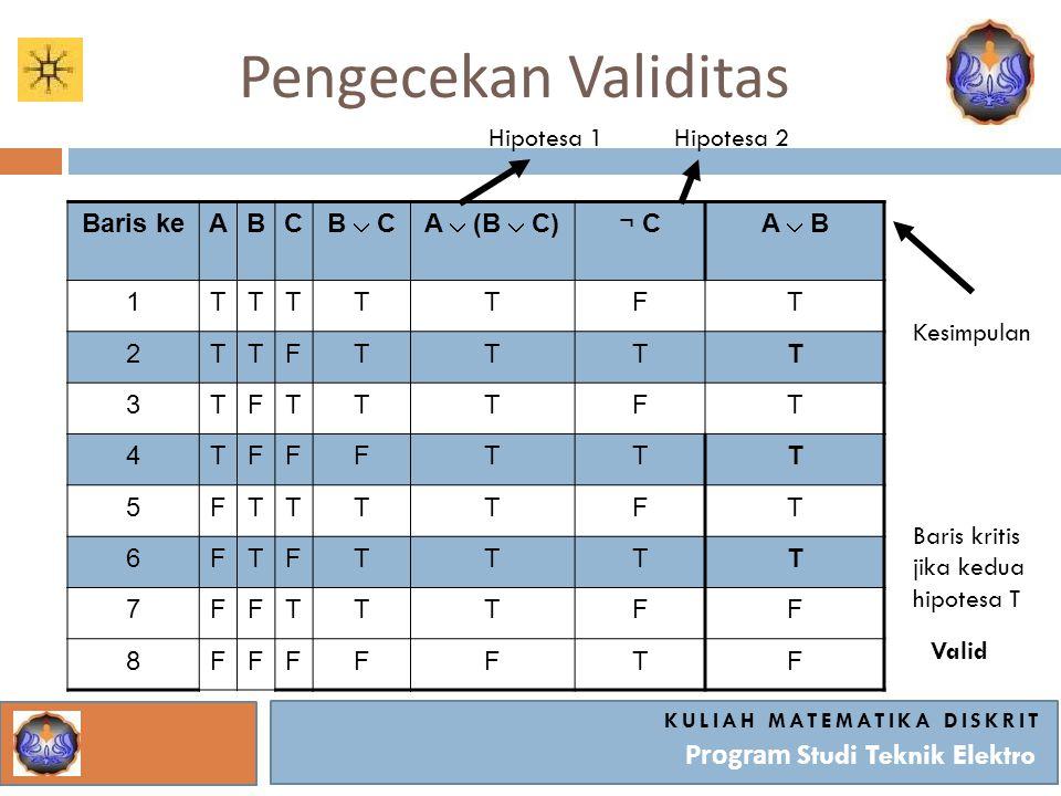 Pengecekan Validitas KULIAH MATEMATIKA DISKRIT Program Studi Teknik Elektro Baris keABC B  CA  (B  C) ¬ C A  B 1TTTTTFT 2TTFTTTT 3TFTTTFT 4TFFFTTT 5FTTTTFT 6FTFTTTT 7FFTTTFF 8FFFFFTF Hipotesa 1Hipotesa 2 Baris kritis jika kedua hipotesa T Valid Kesimpulan