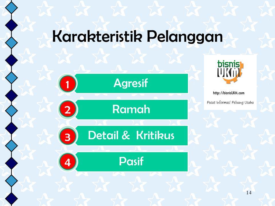 14 Karakteristik Pelanggan Agresif Ramah Detail & Kritikus Pasif 1 2 3 4