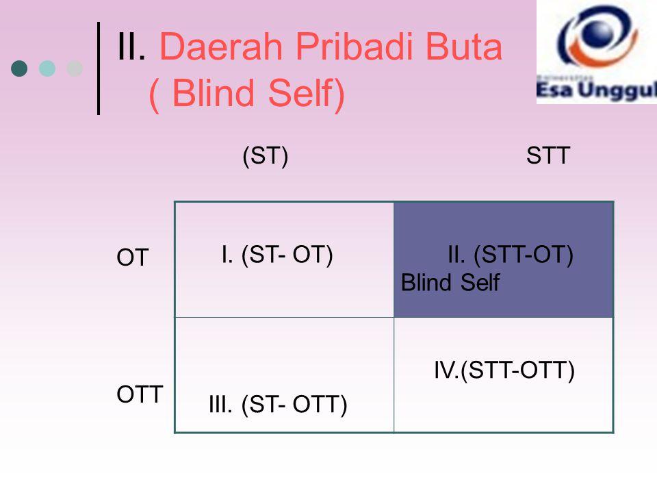 II. Daerah Pribadi Buta ( Blind Self) (ST) STT OT OTT I. (ST- OT) II. (STT-OT) Blind Self III. (ST- OTT) IV.(STT-OTT)