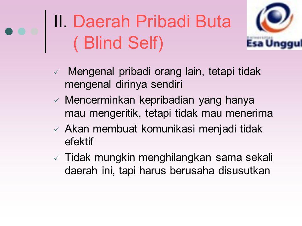II. Daerah Pribadi Buta ( Blind Self) Mengenal pribadi orang lain, tetapi tidak mengenal dirinya sendiri Mencerminkan kepribadian yang hanya mau menge